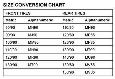 Motorcycle Tire Sizes >> How To Read Tire Sidewall